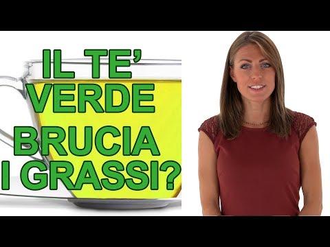 Il Tè Verde Ha Potere Brucia Grassi? E' Utile Per Dimagrire?