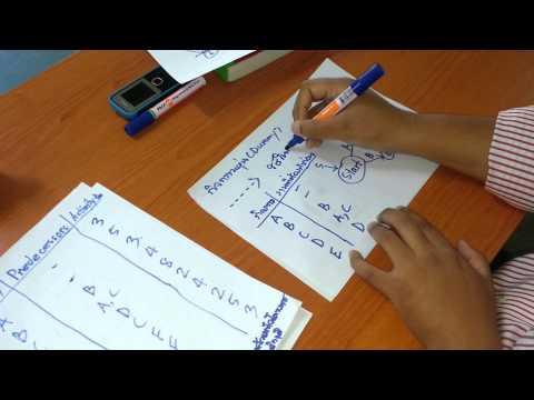 การวางแผนโครงการโดยPERT,CPM โดย อ.ภีษมะ EP2