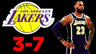 How the Lakers Play Without LeBron James