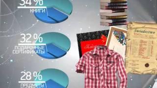Инфографика. Рейтинг подарков.(, 2012-02-17T14:24:30.000Z)