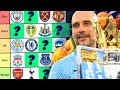 WE RANKED YOUR CLUB'S PREMIER LEAGUE SEASON! (A* to F)