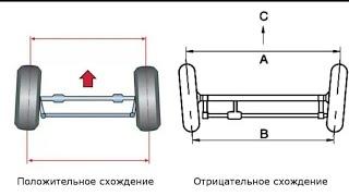 Линейка для регулировки схождения колес в домашних условиях
