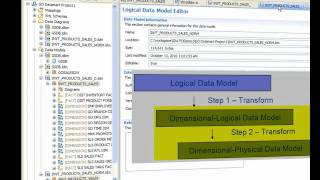 Efficient multidimensional data modeling with InfoSphere Data Architect