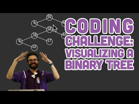 Coding Challenge #65.2: Visualizing a Binary Tree