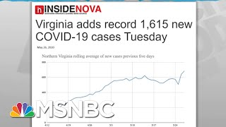 Some States Slow To Understand Dynamics Of Coronavirus Spread   Rachel Maddow   MSNBC