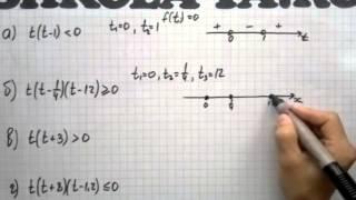 Алгебра 9 кл. Мордкович. Параграф 2.2