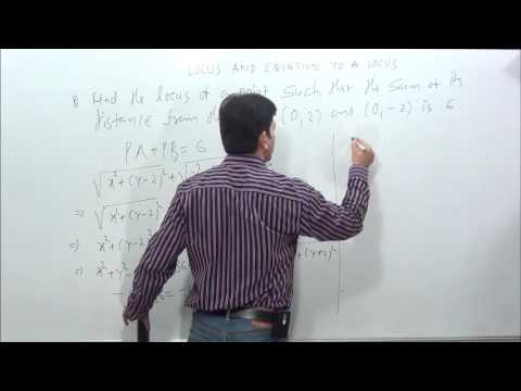 Locus and Equation to the Locus of a point-1 Concept