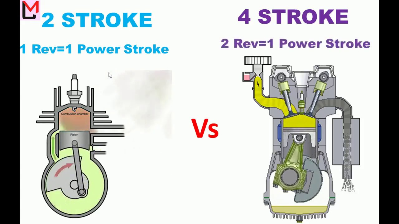 2 stroke and 4 stroke engine difference between 2 stroke and 4 stroke engine [ 1280 x 720 Pixel ]