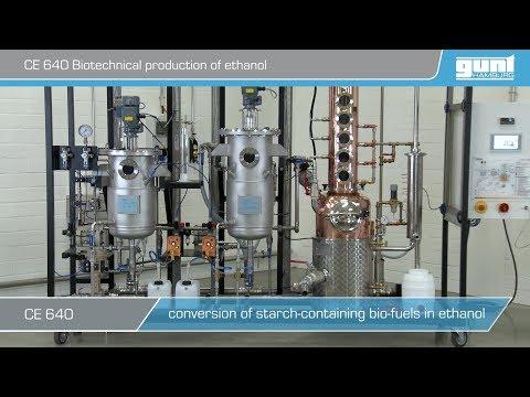 Biotechnical Production Of Ethanol CE 640 EN