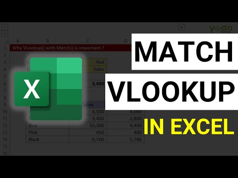 Create Interactive Dashboard using VLOOKUP