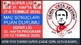 SÜPER LİG 31. HAFTA MAÇ SONUÇLARI–PUAN DURUMU-32. HAFTA PROGRAMI 19-20, Turkish Super LeagueWeek 31