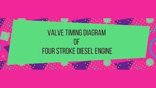 valve timing diagram for 4 stroke diesel engine 2004 jeep grand cherokee radio wiring 免费在线视频最佳电影电视节目 viveos net of four