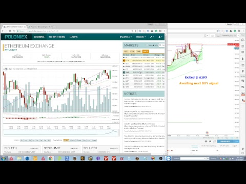 Live trading Ethereum Crypto Currency on Poloniex Exchange