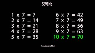 Multiplication tables the easy way ( 2-12  Tables + Voice)