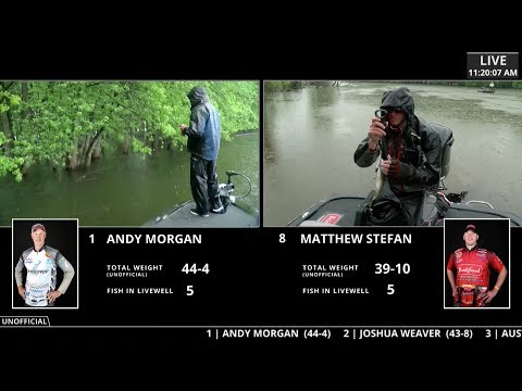 FLW Live Coverage | Day 3 | Mississippi River