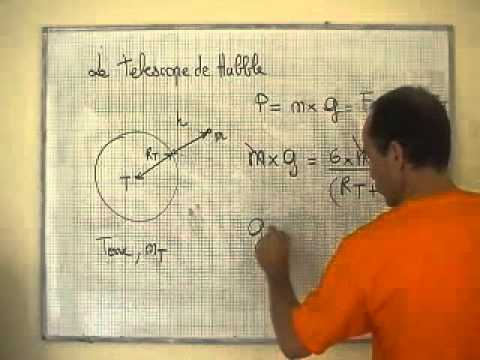 cours seconde/ ch8: la gravitation universelle/ valeur de g = f(G,MT,RT,h)