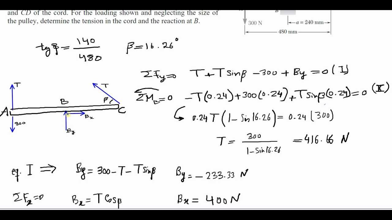 ph rigid body mechanics Please check out the playlist containing updated videos on the same topic: [2015] engineering mechanics - statics [with closed caption].