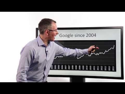 Tim Bennett Explains: Why buy shares?