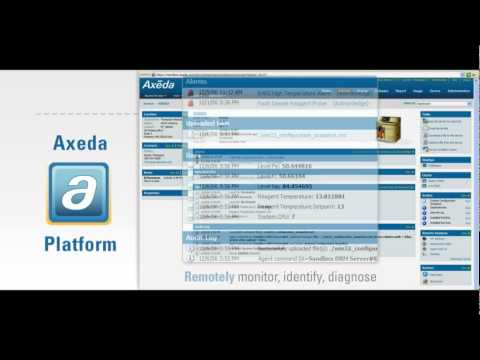Axeda Remote Service Overview