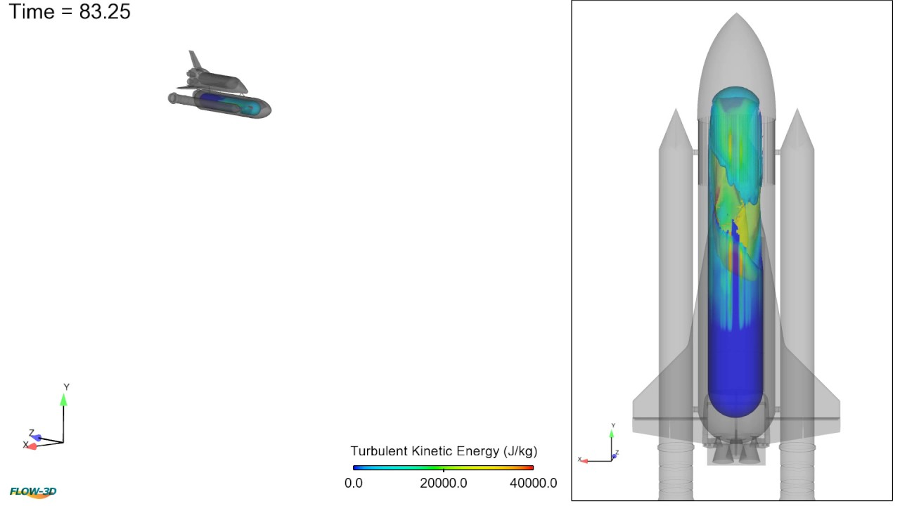 Sloshing Dynamics - Visualizing Non-Inertial Reference Frame Motion ...
