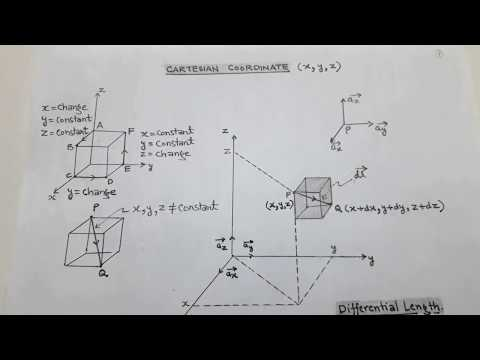 CARTESIAN COORDINATE SYSTEM ( DIFFERENTIAL LENGTH ,SURFACE & VOLUME)