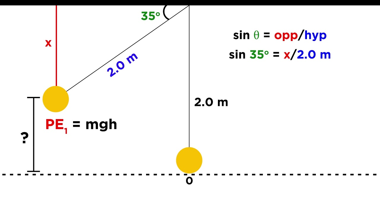 practice problem pendulum velocity [ 1280 x 720 Pixel ]