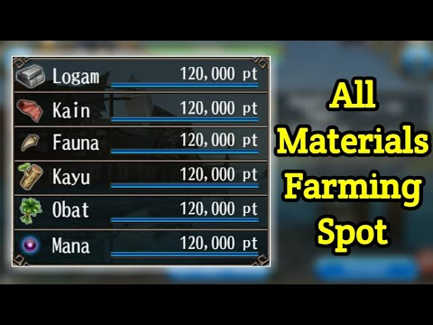 Spot Farming Material Toram Online