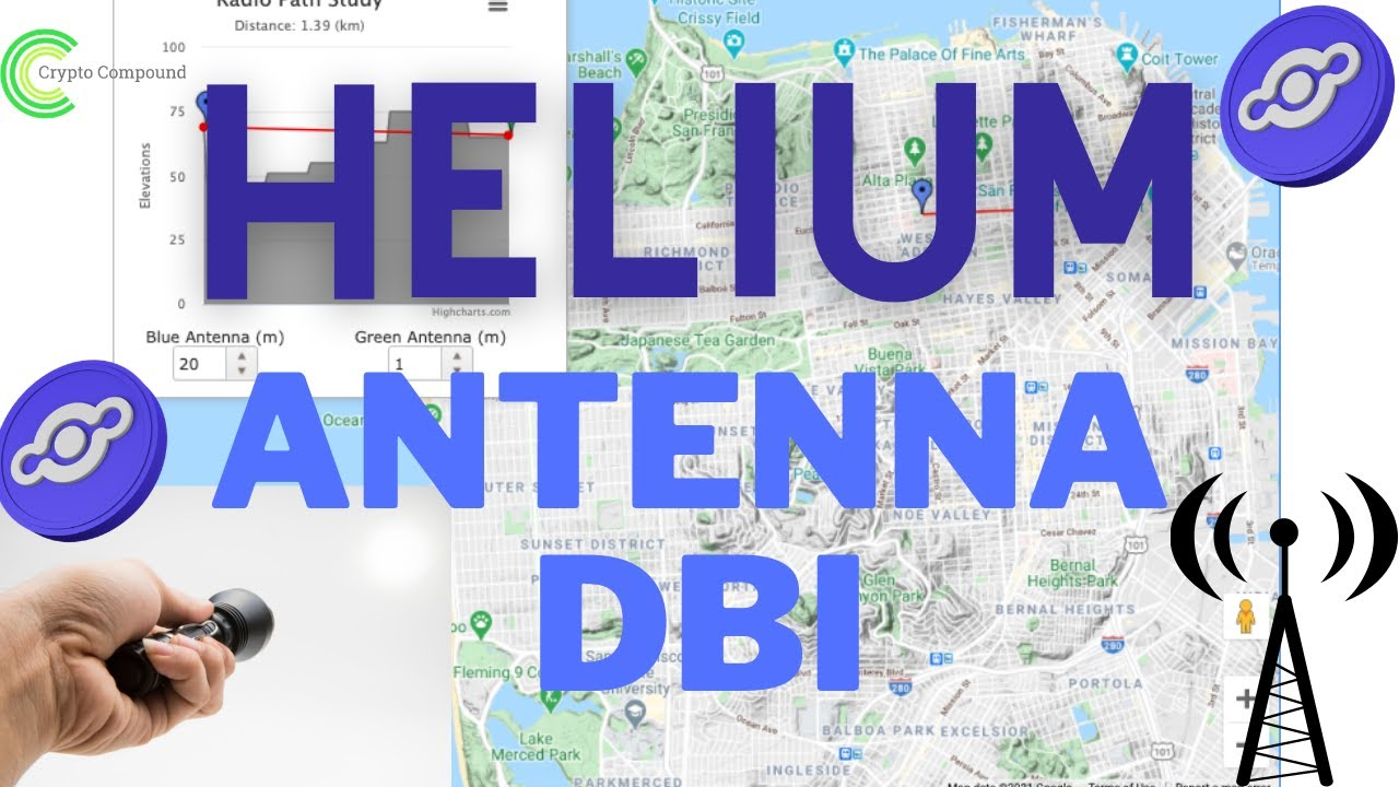 Download Helium Hotspot dBi - $HNT - What Antenna dBi do you need for your hotspot location?