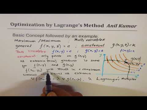 Important Concepts for Optimization by Lagrange Method Multivariable Calculus