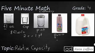 4th Grade Math Relative Capacity