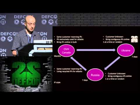 DEF CON 22 - Mahjoub, Reuille, and Toonk - Catching Malware En Masse: DNS and IP Style