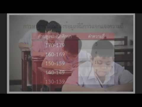 สื่อการเรียนการสอนรายวิชาคณิตศาสตร์ ม.ปลาย (ฐานนิยม)