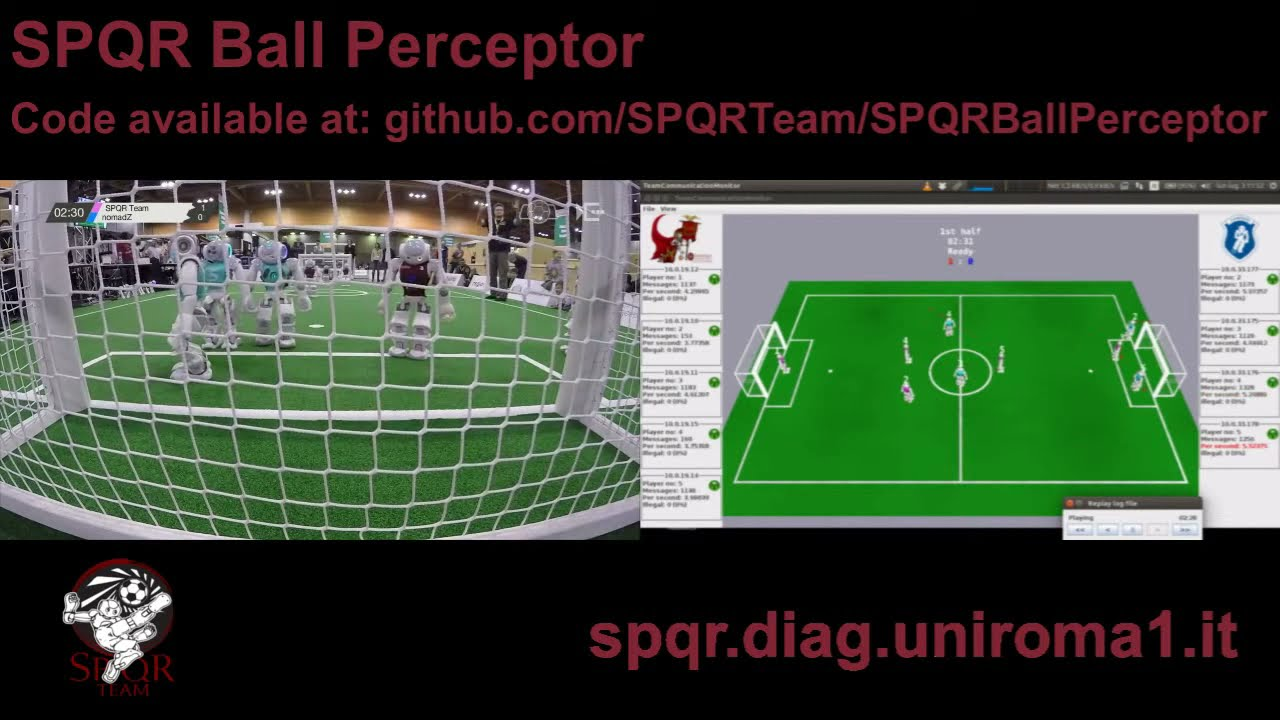 How to Use OpenCV for Ball Detection
