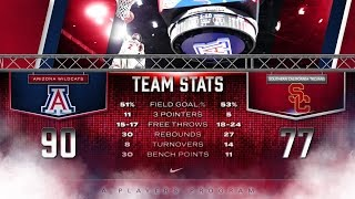 Highlights: Trier scores 25, No. 4 Arizona beats USC 90-77