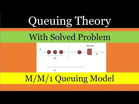 [Hindi] Queuing Theory in Operation Research l GATE 2019 l M/M/1 Queuing Model Operation Research #1