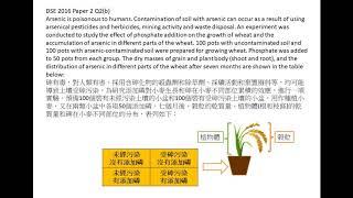DSE Bio 2016 Paper 2 Q2(b) 數據解讀 Data interpretation