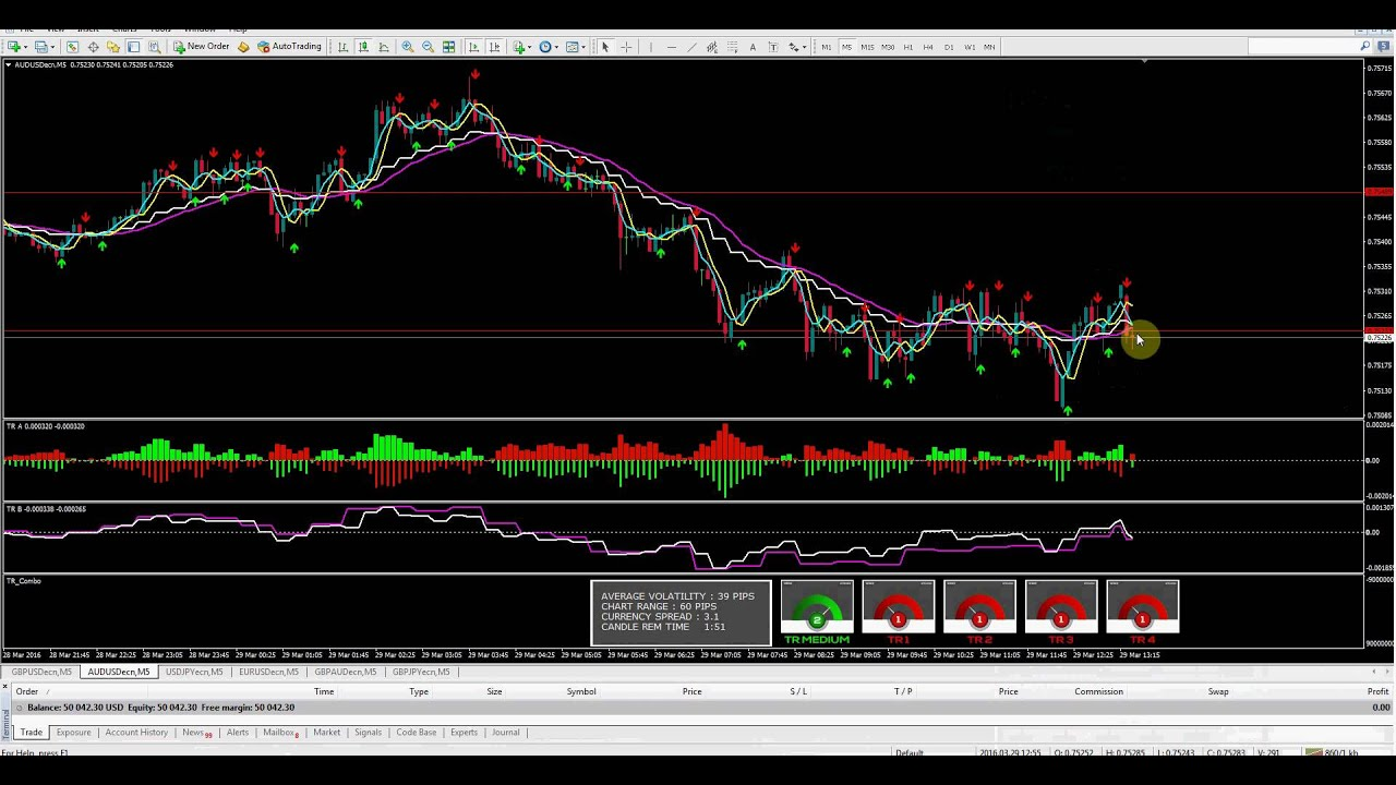 Trade room review 3 29 16 youtube for Live trading room reviews