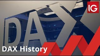 History of the DAX