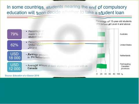PISA 2015 Results - Students' Financial Literacy