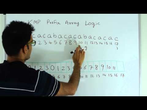 Knuth–Morris–Pratt(KMP) Pattern Matching(Substring search) Part2