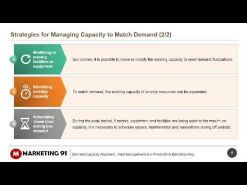Managing Demand and Managing capacity in service Marketing - Demand and capacity alignment