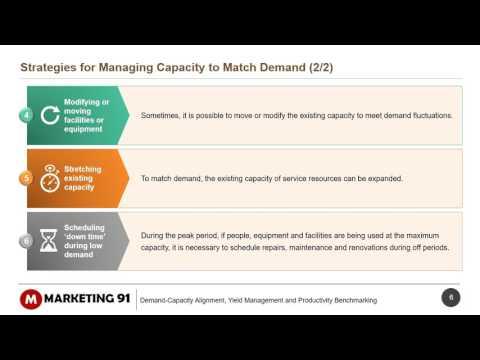 Managing Demand and Managing capacity in service Marketing - Demand and capacity alignment