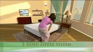 Protect-a-bed's Bed Bug Proof Box Spring Encasement  - Hd Supply Facilities Maintenance