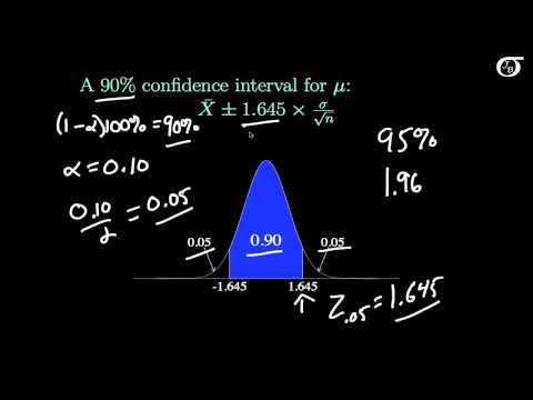 Intro to Confidence Intervals for One Mean (Sigma Known)