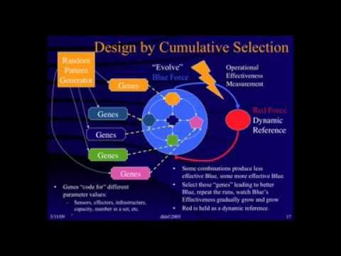 Systems & Systems Engineering—Systems Methodology