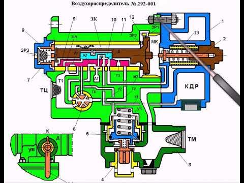 Воздухорасрпеделитель №292 (устройство)