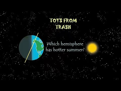 Which Hemisphere has hotter Summers, Why | English | Earth Science, Geography, Astronomy