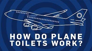 how do plane toilets work brit lab