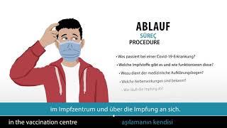 Im video wird der ablauf in einem impfzentrum baden-württemberg beschrieben sowie über das coronavirus und die corona-impfung informiert.informationen/faq...