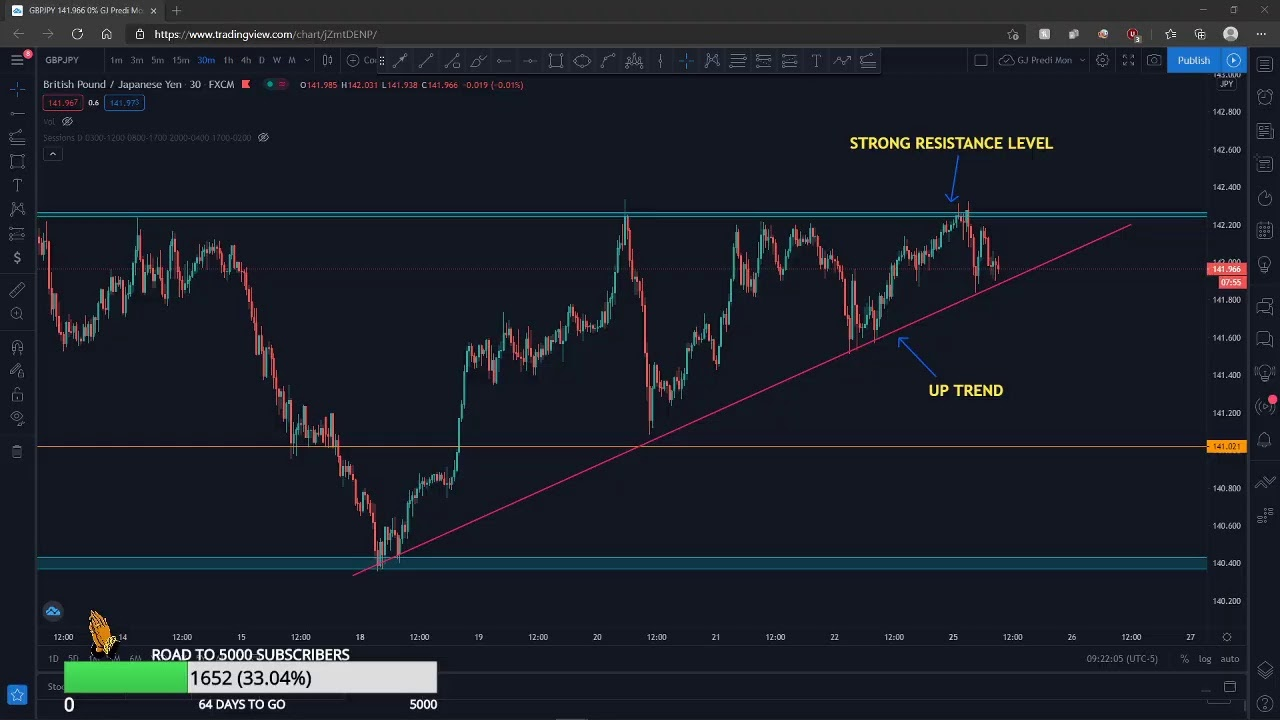 live forex trading